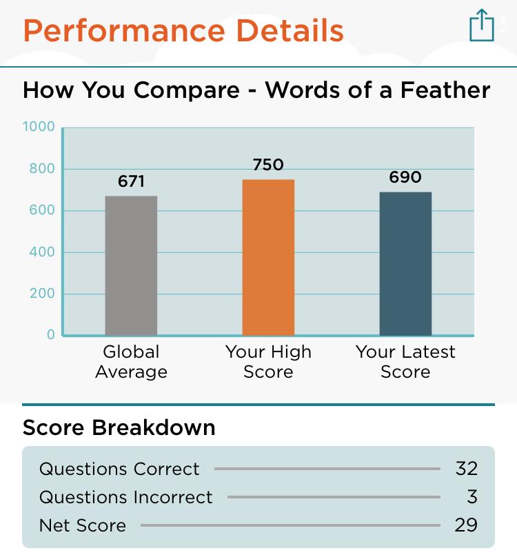JobFlare 2.0 Score Screen