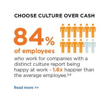 Choose company culture over cash