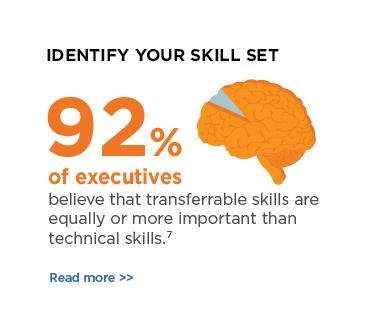 Identify your skill set